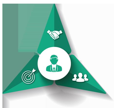 QUIP-Dienstverträge: Bestleistungen garantiert